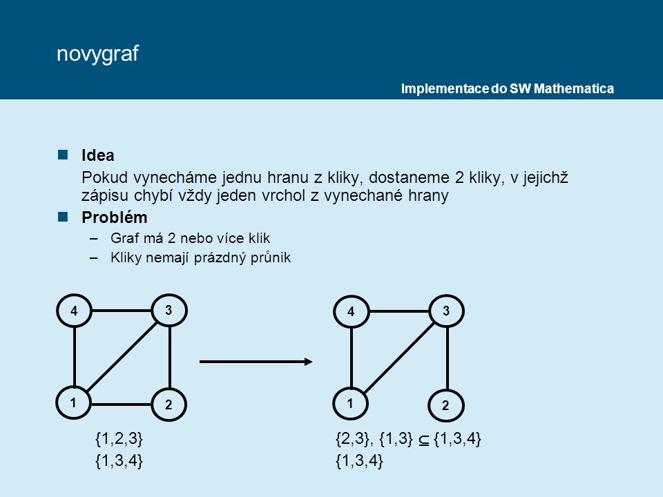 novygraf Implementace do SW Mathematica. Idea.
