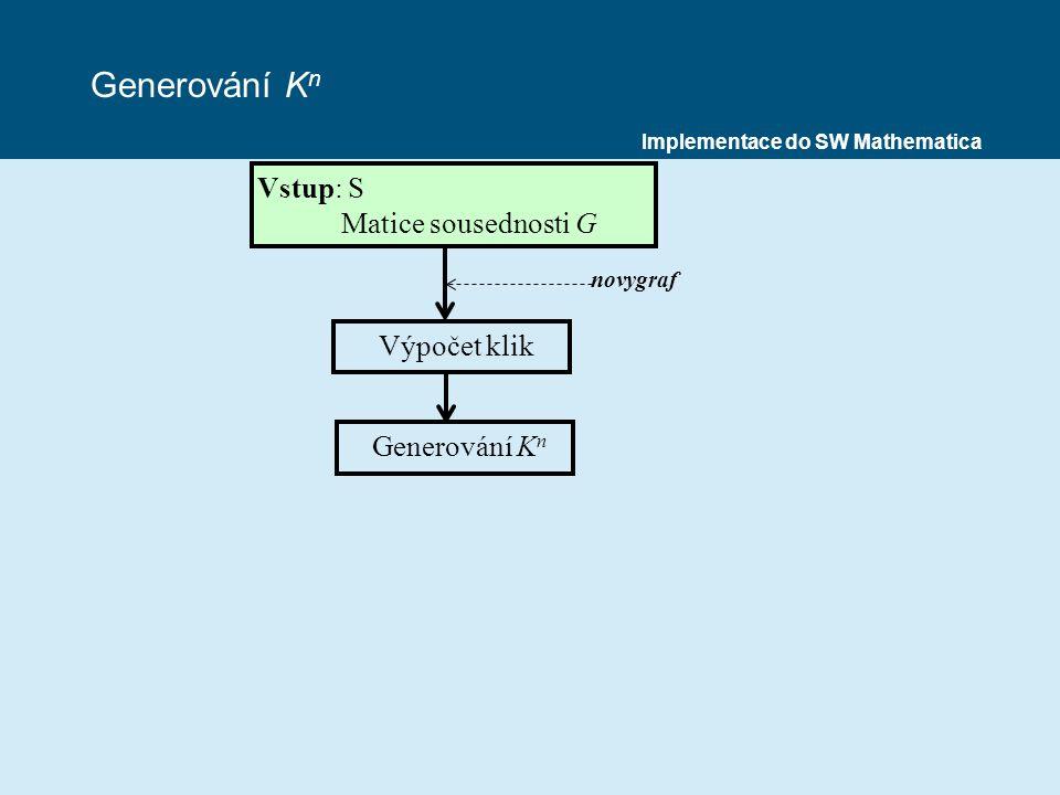 Generování Kn Matice sousednosti G Implementace do SW Mathematica