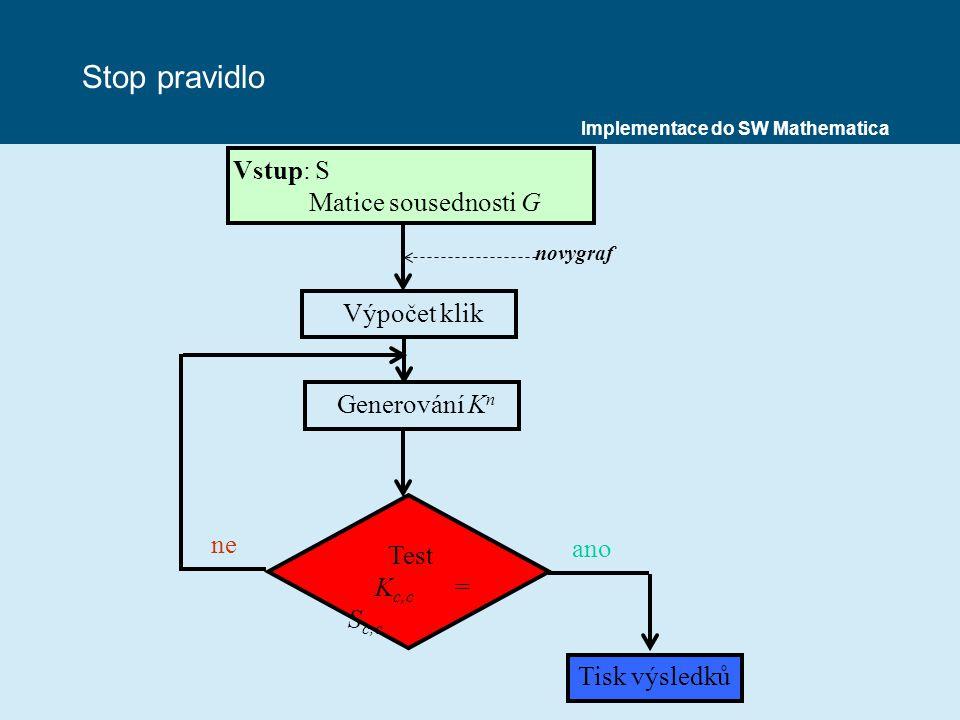 Stop pravidlo Matice sousednosti G Test Kc,c = Sc,c
