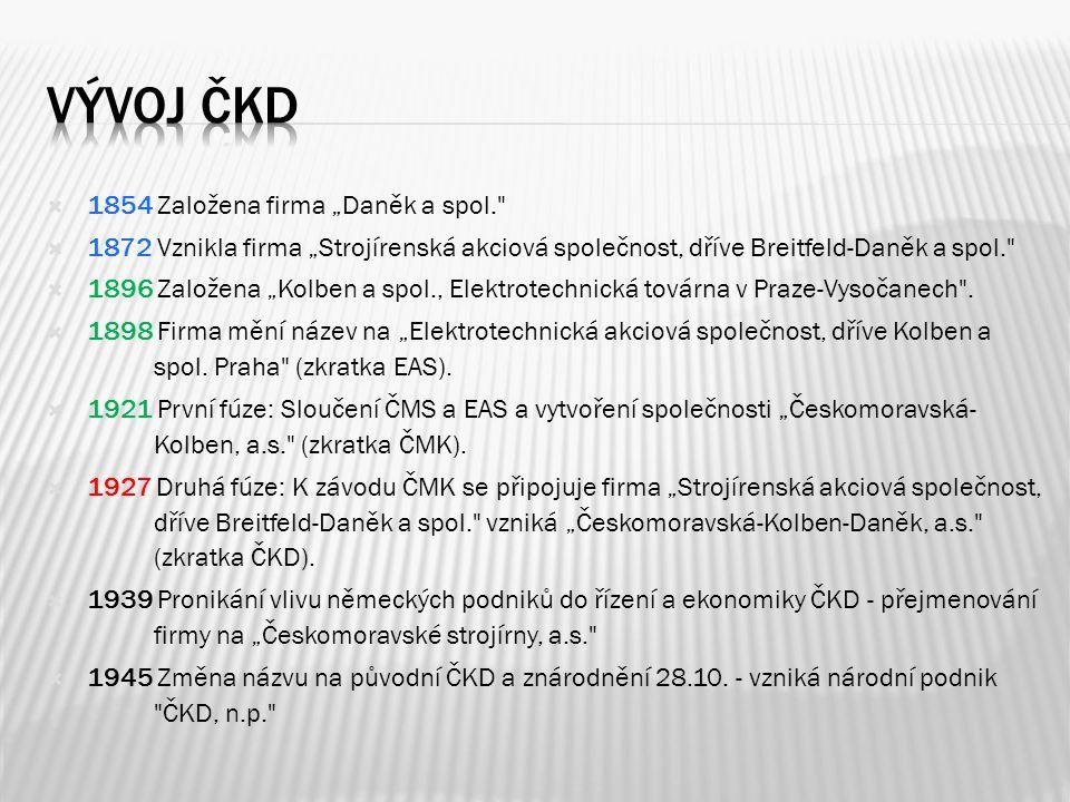 "Vývoj čkd 1854 Založena firma ""Daněk a spol."