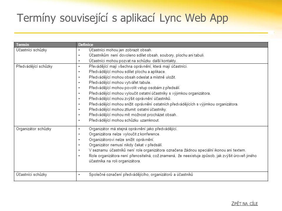 Termíny související s aplikací Lync Web App