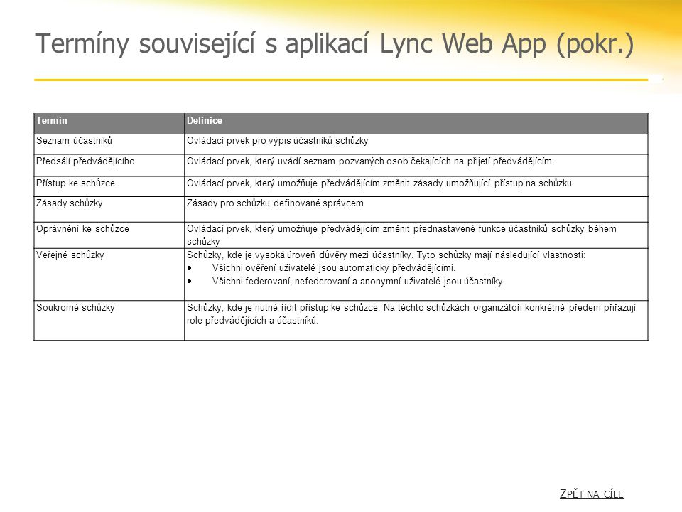 Termíny související s aplikací Lync Web App (pokr.)