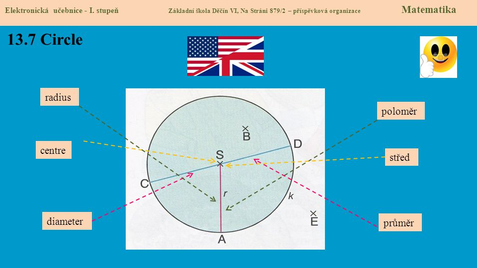 13.7 Circle radius poloměr centre střed diameter průměr