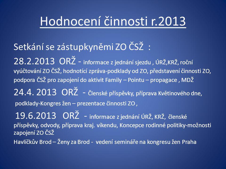 Hodnocení činnosti r.2013 Setkání se zástupkyněmi ZO ČSŽ :