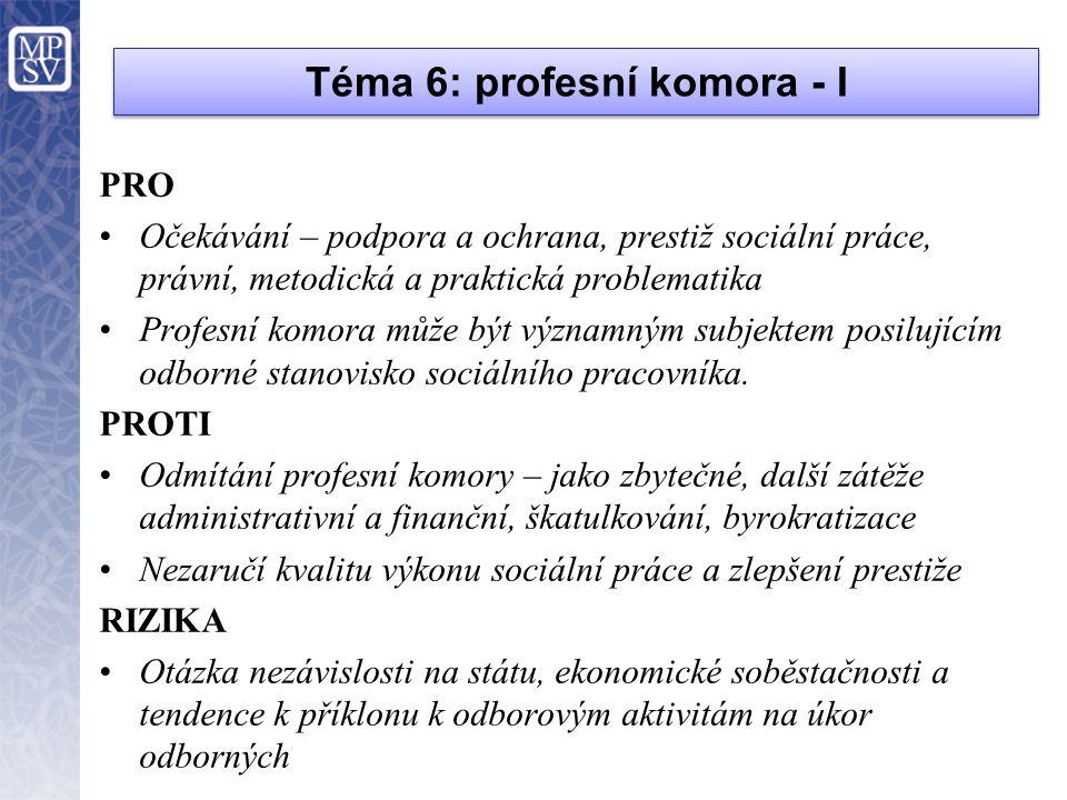 Téma 6: profesní komora - I