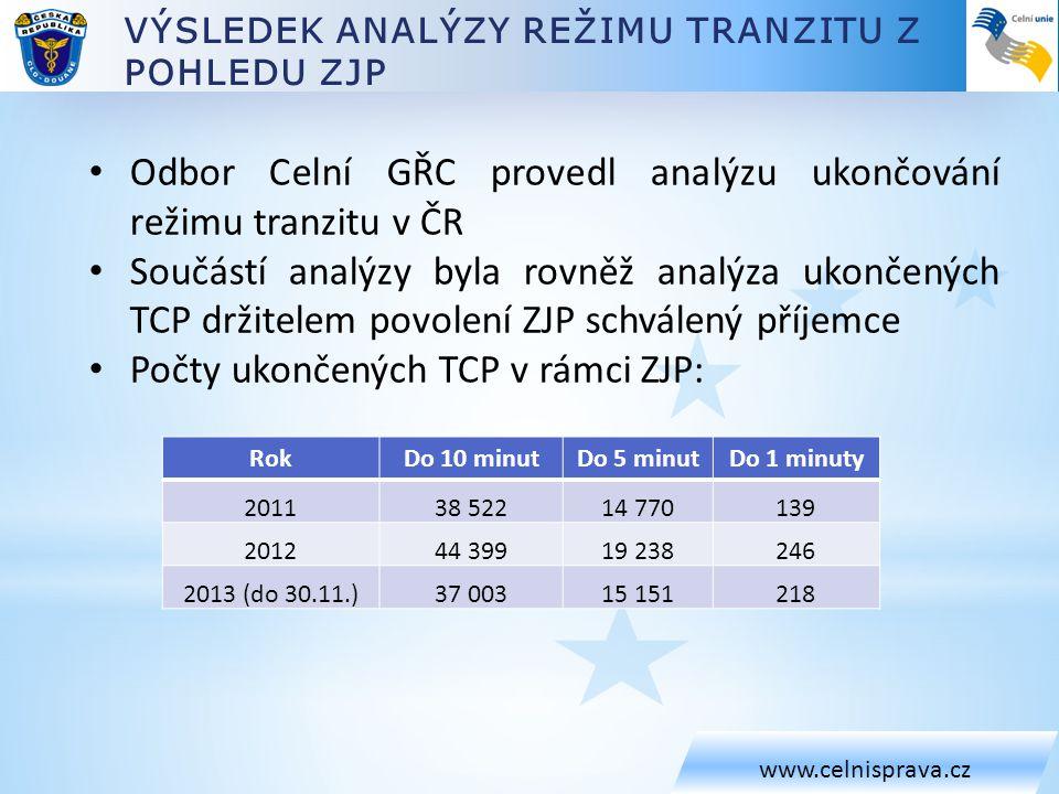Odbor Celní GŘC provedl analýzu ukončování režimu tranzitu v ČR