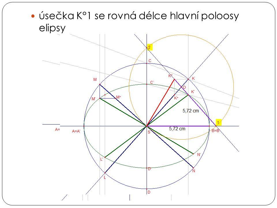 úsečka K°1 se rovná délce hlavní poloosy elipsy