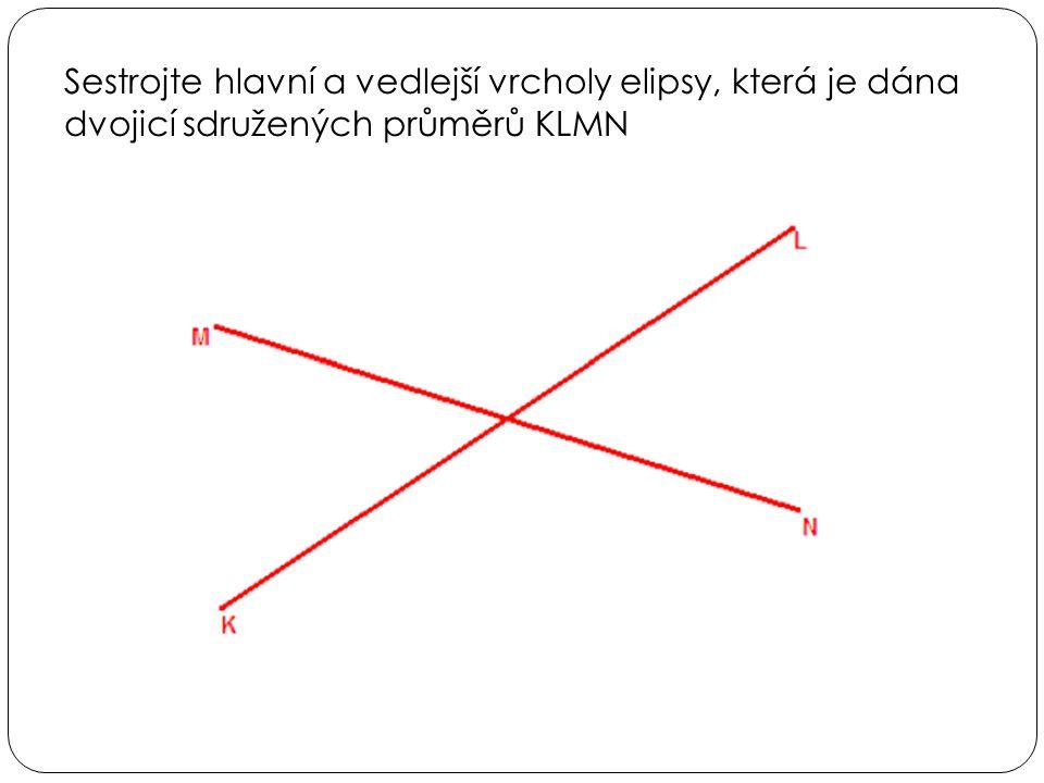 Sestrojte hlavní a vedlejší vrcholy elipsy, která je dána dvojicí sdružených průměrů KLMN