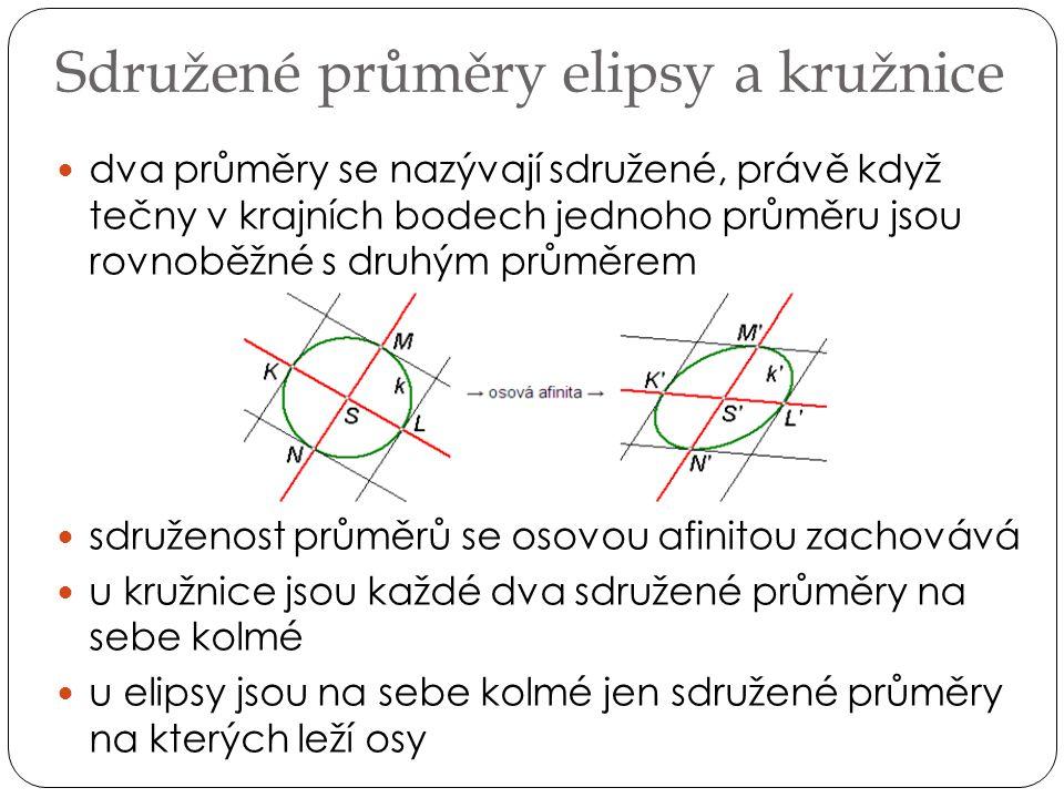 Sdružené průměry elipsy a kružnice