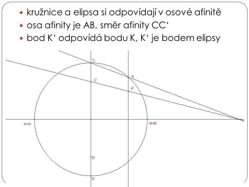 kružnice a elipsa si odpovídají v osové afinitě