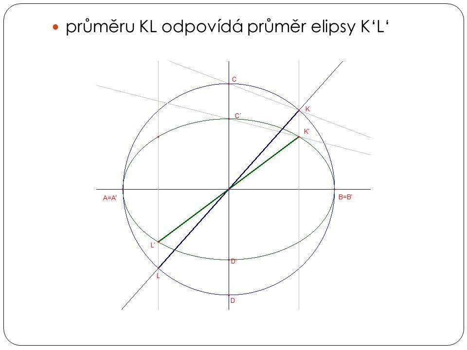 průměru KL odpovídá průměr elipsy K'L'