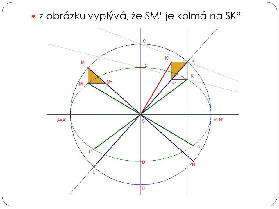 z obrázku vyplývá, že SM' je kolmá na SK°