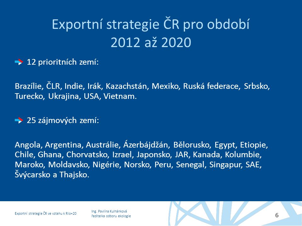 Exportní strategie ČR pro období 2012 až 2020