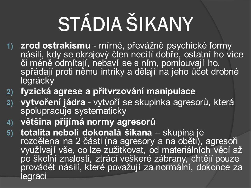 STÁDIA ŠIKANY
