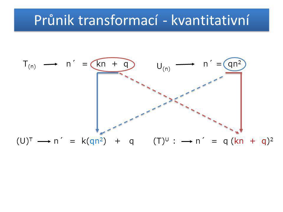 Průnik transformací - kvantitativní