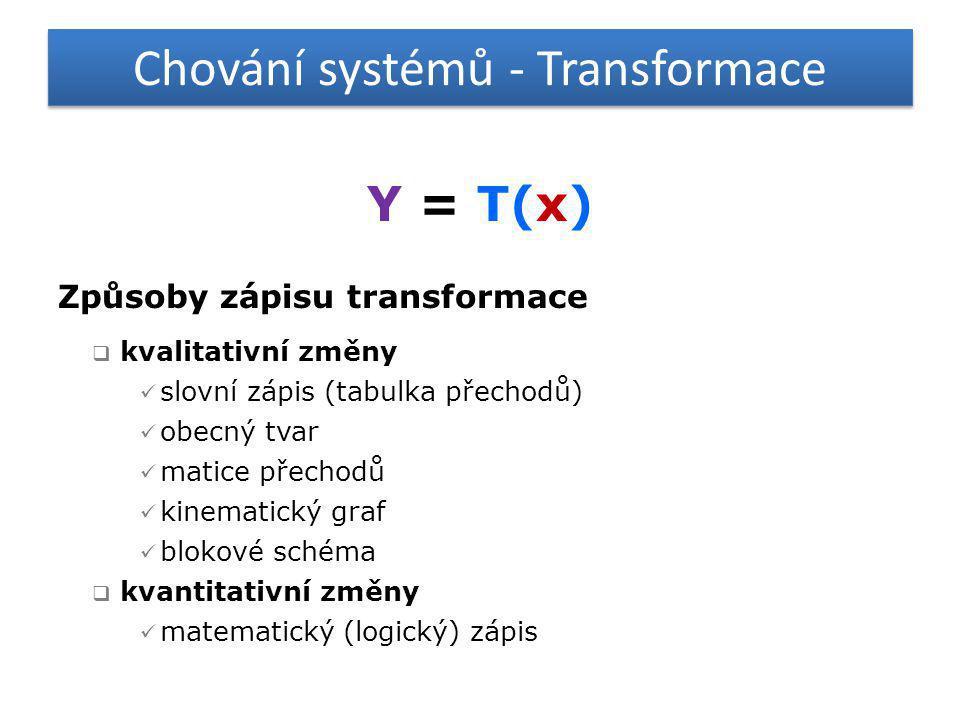Chování systémů - Transformace