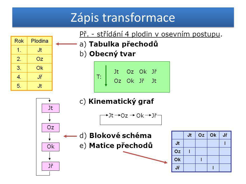 Zápis transformace Př. - střídání 4 plodin v osevním postupu.