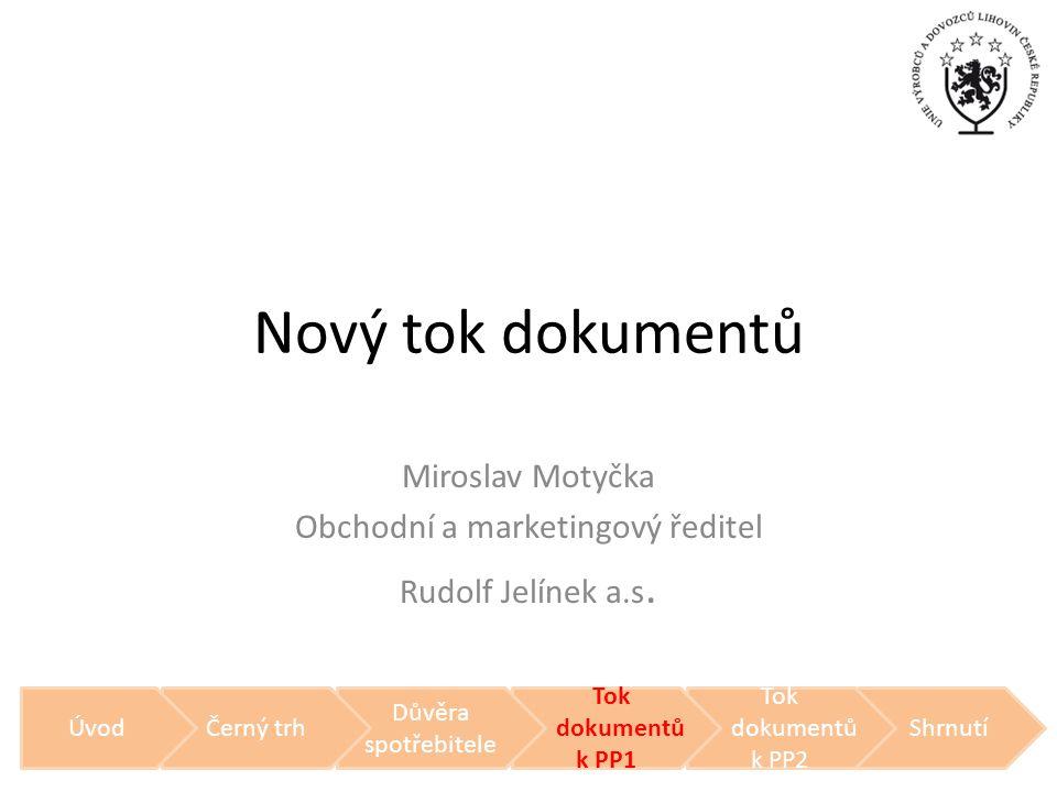 Miroslav Motyčka Obchodní a marketingový ředitel Rudolf Jelínek a.s.