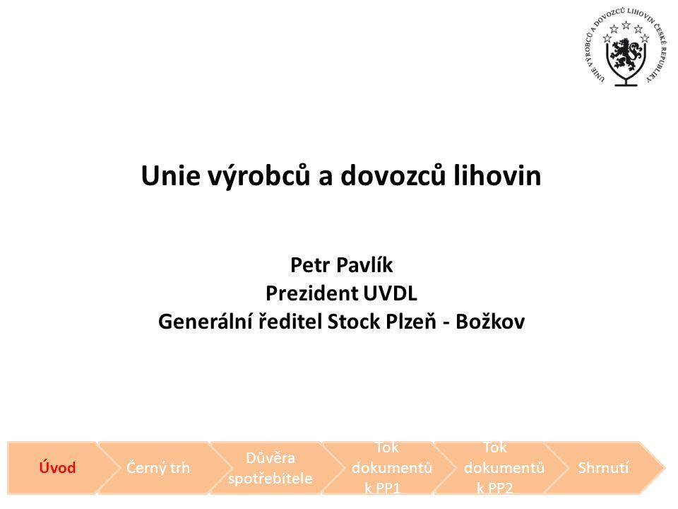Unie výrobců a dovozců lihovin Petr Pavlík Prezident UVDL Generální ředitel Stock Plzeň - Božkov