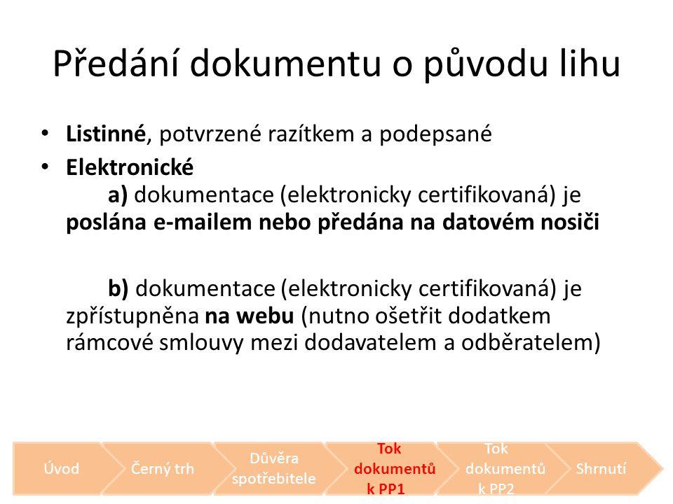 Předání dokumentu o původu lihu