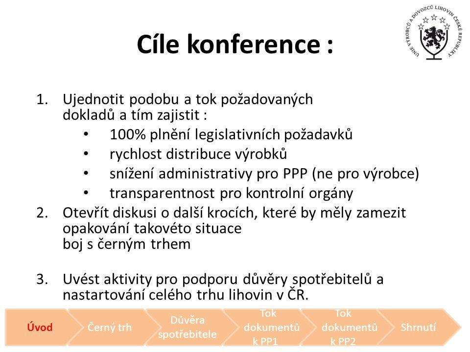 Cíle konference : Ujednotit podobu a tok požadovaných dokladů a tím zajistit : 100% plnění legislativních požadavků.