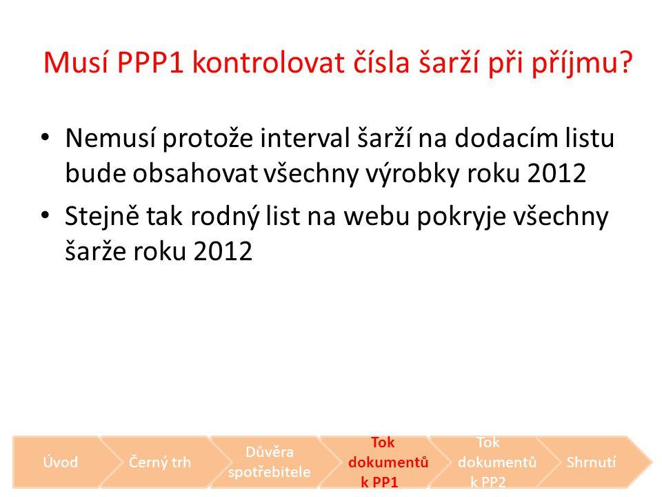 Musí PPP1 kontrolovat čísla šarží při příjmu