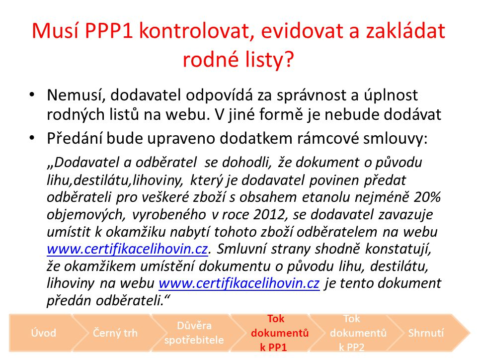 Musí PPP1 kontrolovat, evidovat a zakládat rodné listy