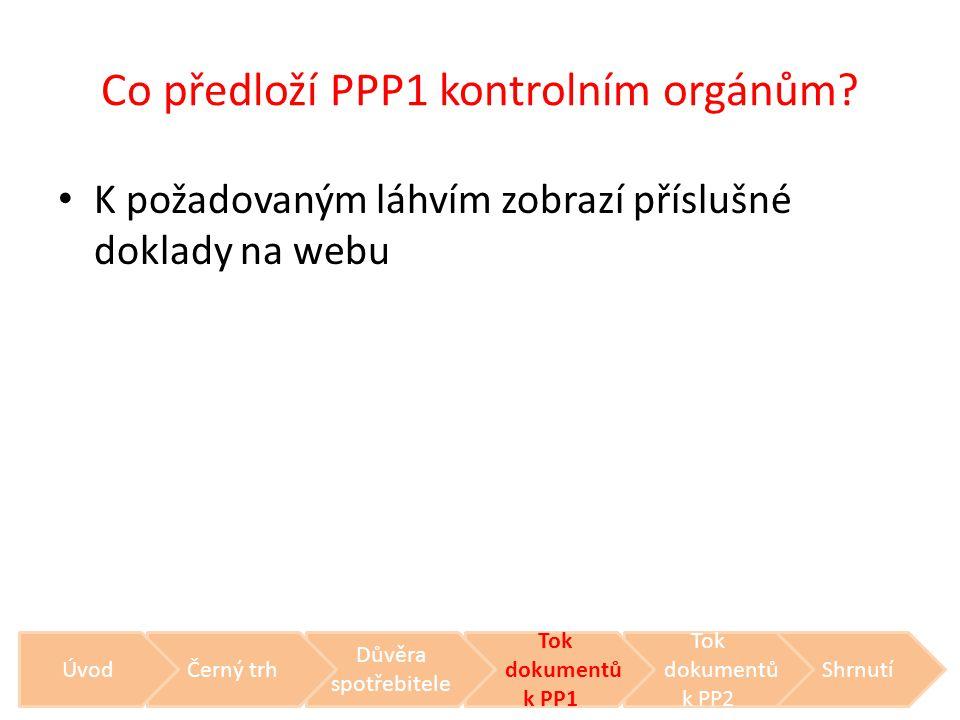 Co předloží PPP1 kontrolním orgánům