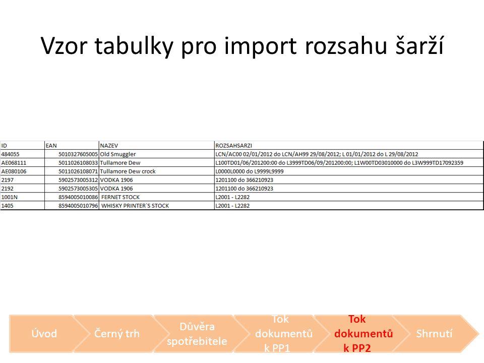 Vzor tabulky pro import rozsahu šarží
