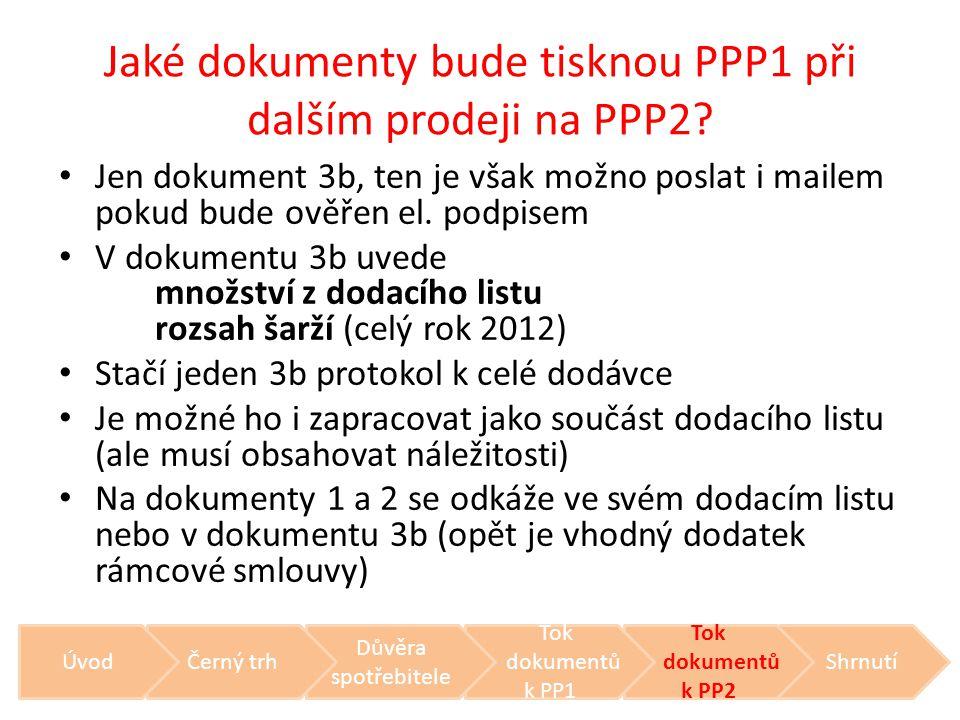 Jaké dokumenty bude tisknou PPP1 při dalším prodeji na PPP2