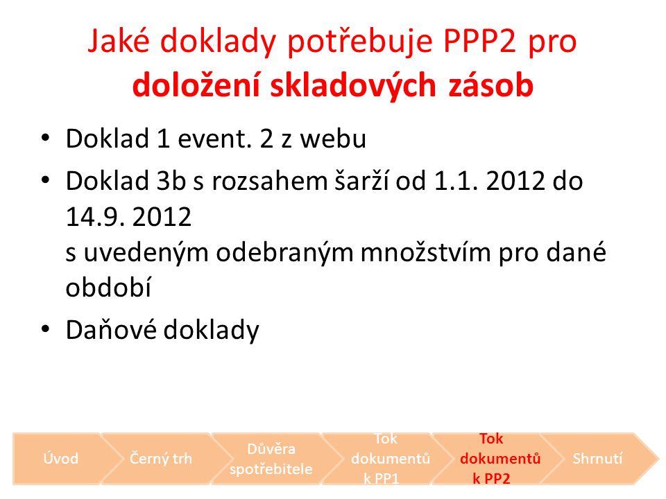 Jaké doklady potřebuje PPP2 pro doložení skladových zásob