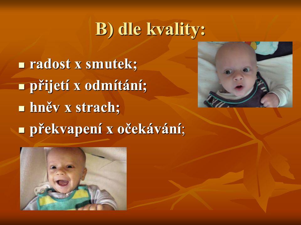 B) dle kvality: radost x smutek; přijetí x odmítání; hněv x strach;