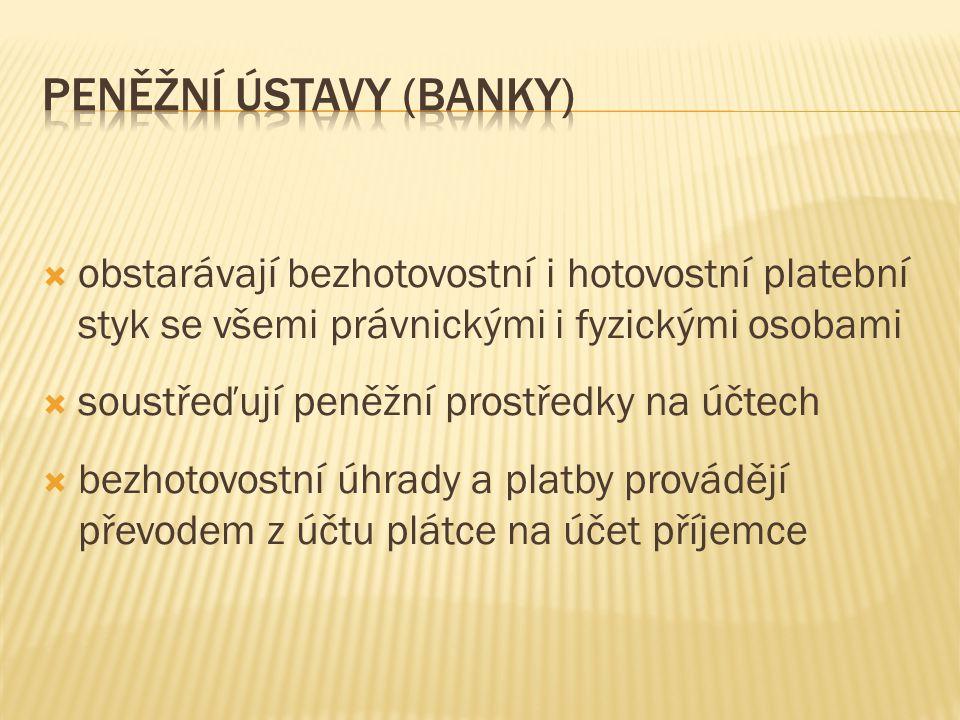 Peněžní ústavy (baNkY)