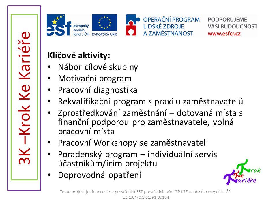 3K –Krok Ke Kariéře Klíčové aktivity: Nábor cílové skupiny