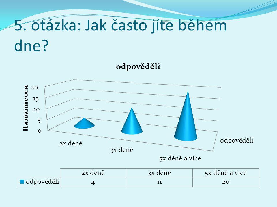 5. otázka: Jak často jíte během dne