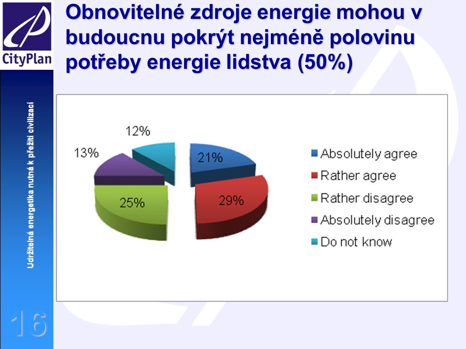 Obnovitelné zdroje energie mohou v budoucnu pokrýt nejméně polovinu potřeby energie lidstva (50%)