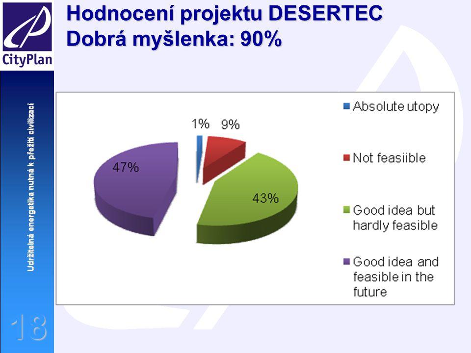 Hodnocení projektu DESERTEC Dobrá myšlenka: 90%