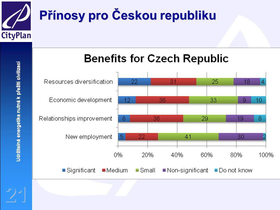 Přínosy pro Českou republiku