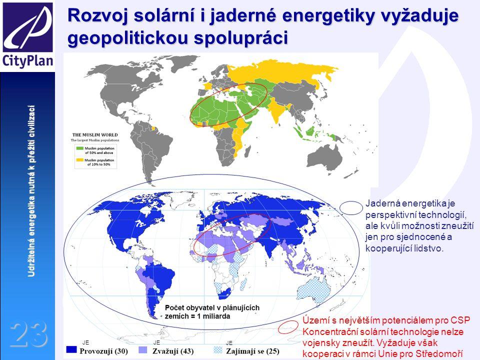 Rozvoj solární i jaderné energetiky vyžaduje geopolitickou spolupráci