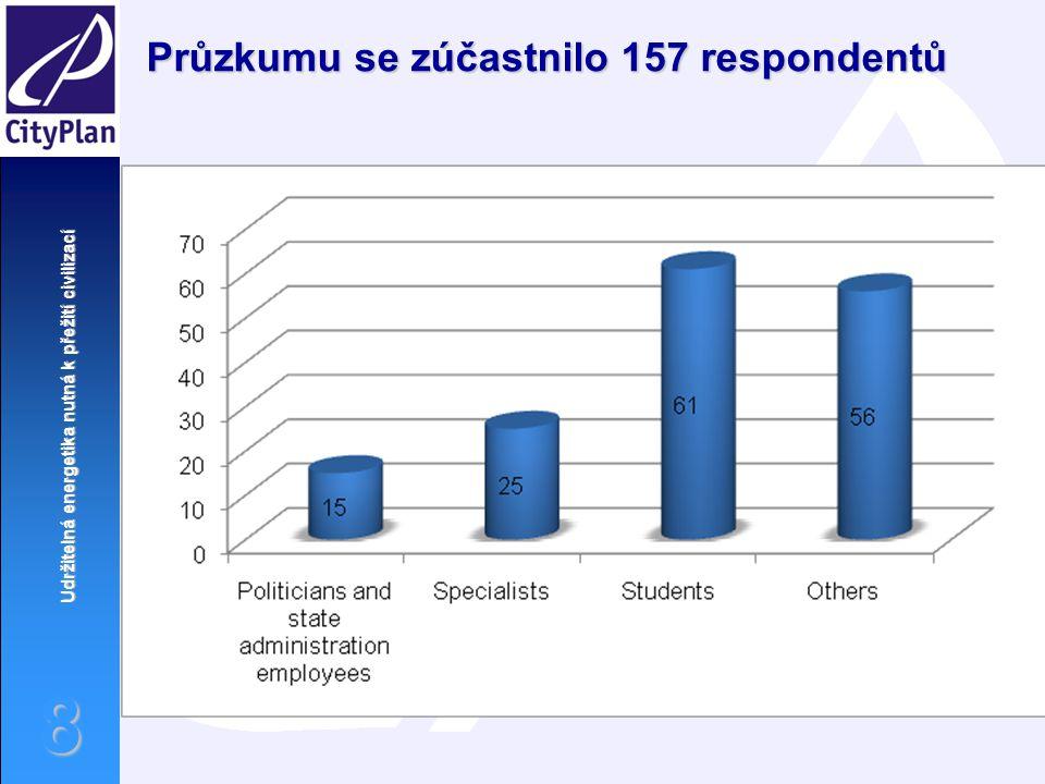 Průzkumu se zúčastnilo 157 respondentů