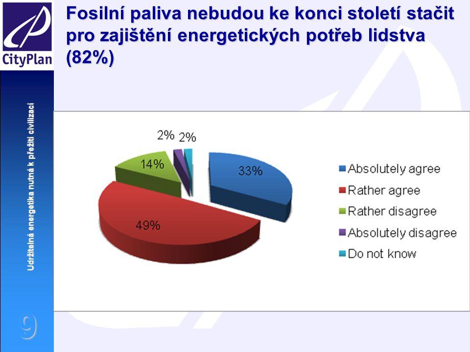 Fosilní paliva nebudou ke konci století stačit pro zajištění energetických potřeb lidstva (82%)