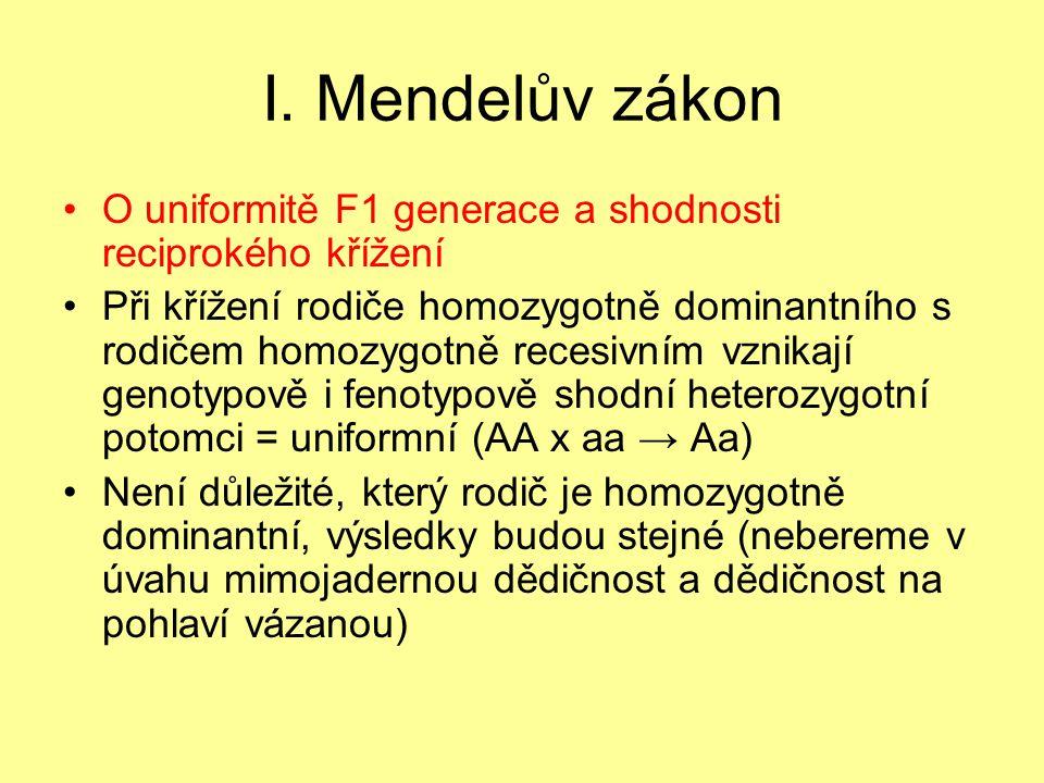 I. Mendelův zákon O uniformitě F1 generace a shodnosti reciprokého křížení.