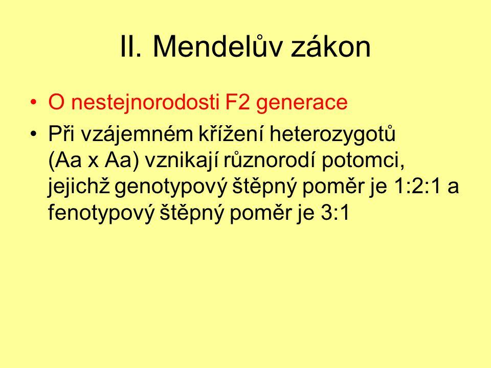 II. Mendelův zákon O nestejnorodosti F2 generace