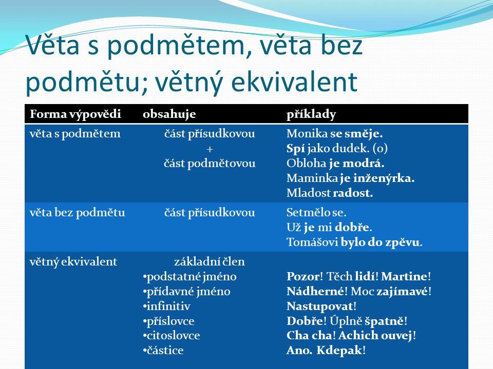 Věta s podmětem, věta bez podmětu; větný ekvivalent