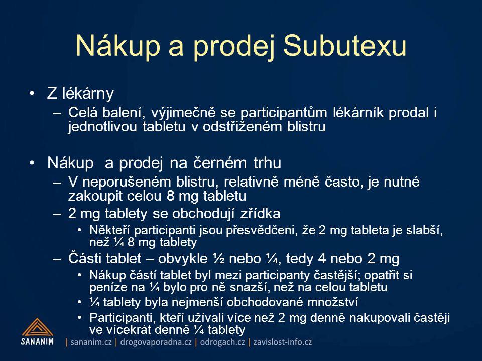 Nákup a prodej Subutexu