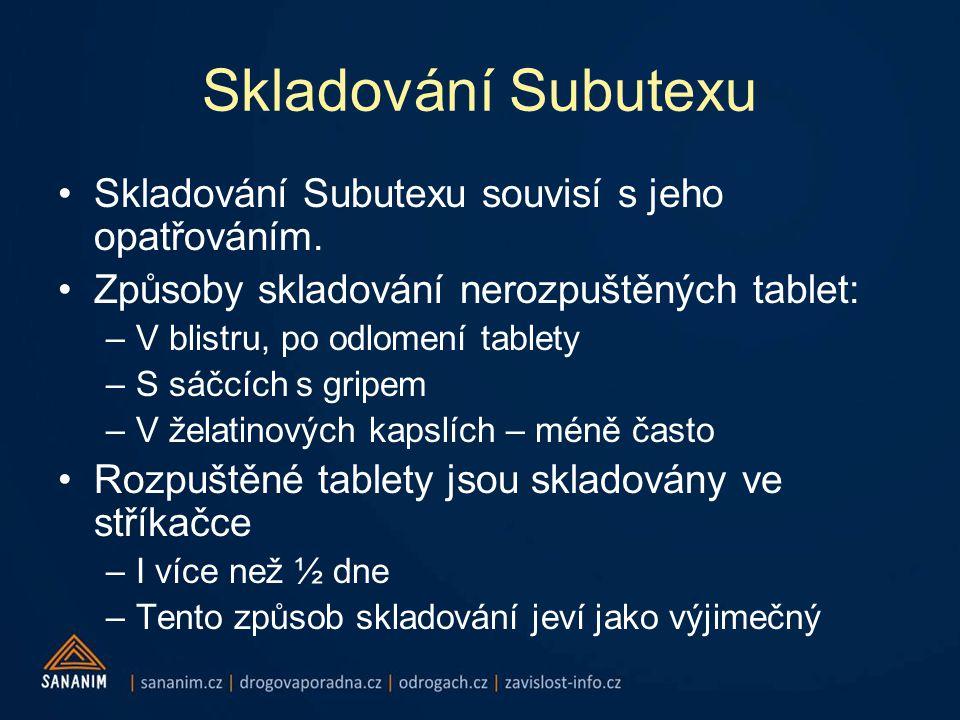 Skladování Subutexu Skladování Subutexu souvisí s jeho opatřováním.