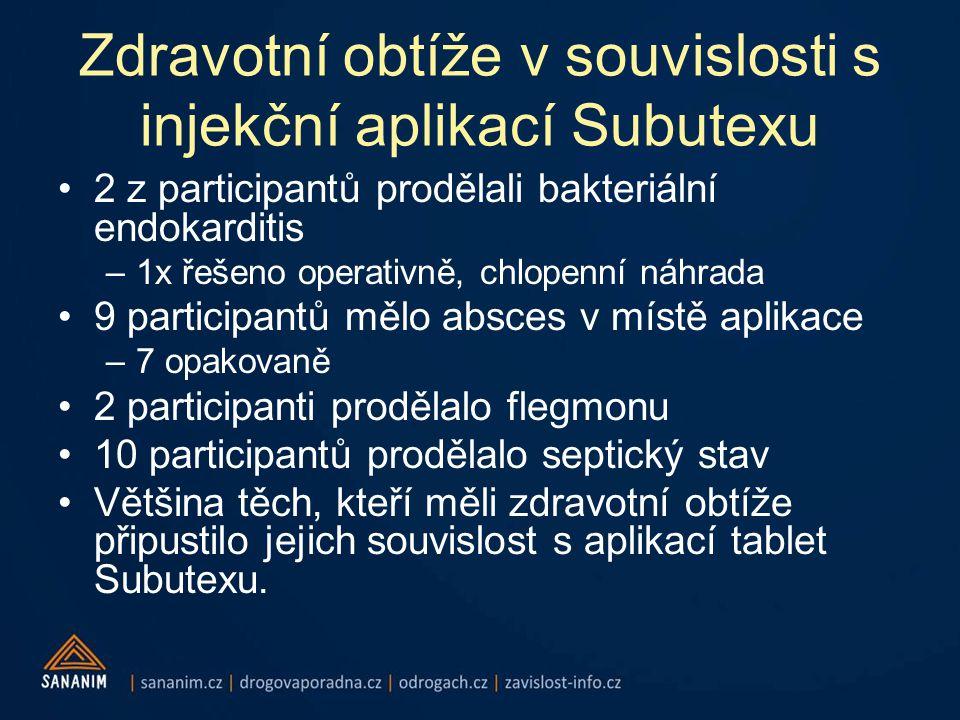 Zdravotní obtíže v souvislosti s injekční aplikací Subutexu
