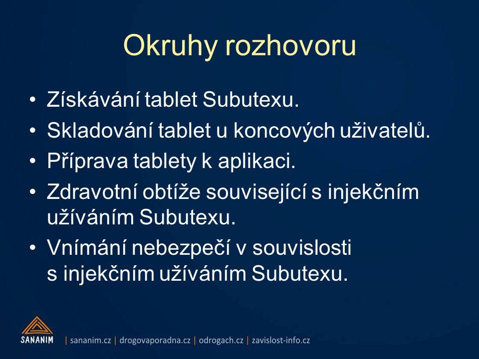 Okruhy rozhovoru Získávání tablet Subutexu.