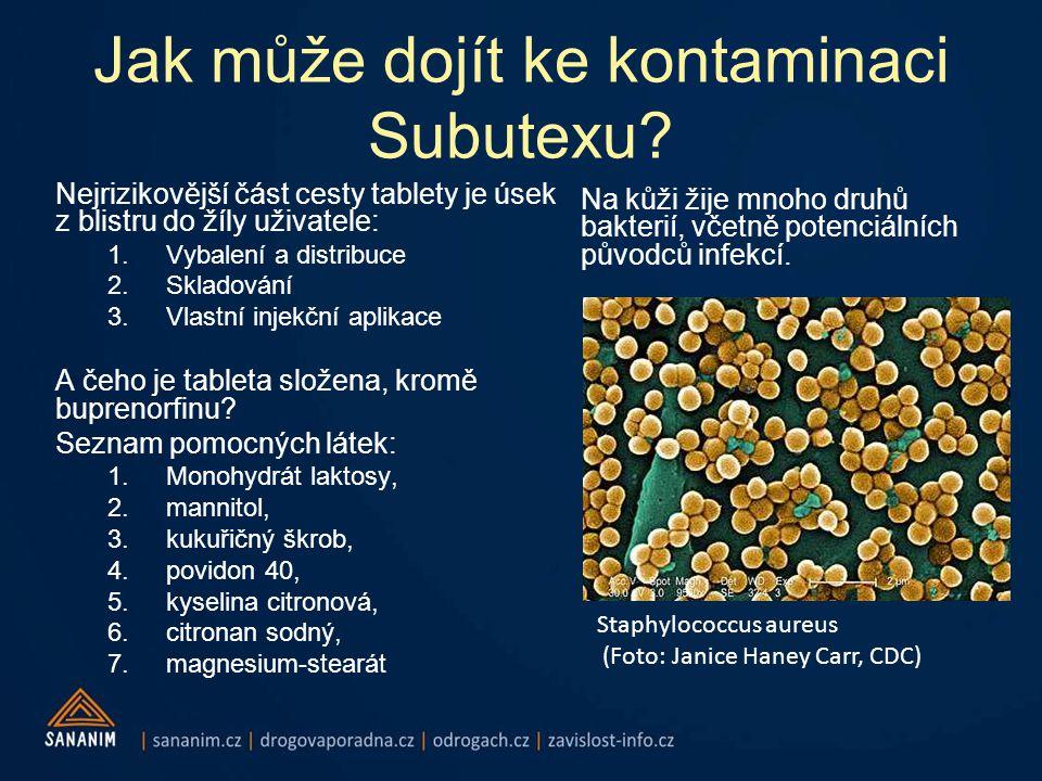 Jak může dojít ke kontaminaci Subutexu