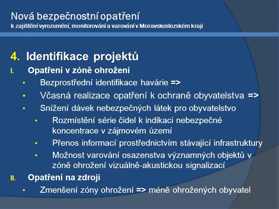 Identifikace projektů